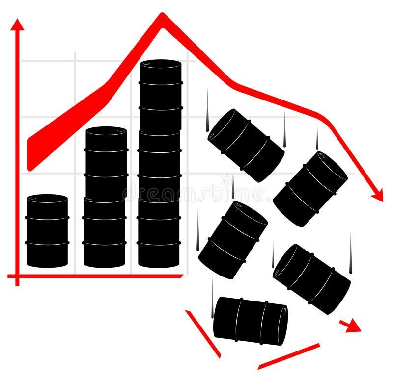Η πτώση στην τιμή του πετρελαίου Γραφική παράσταση και βαρέλια Οι μειώσεις δαπανών Η κρίση της οικονομίας απεικόνιση αποθεμάτων