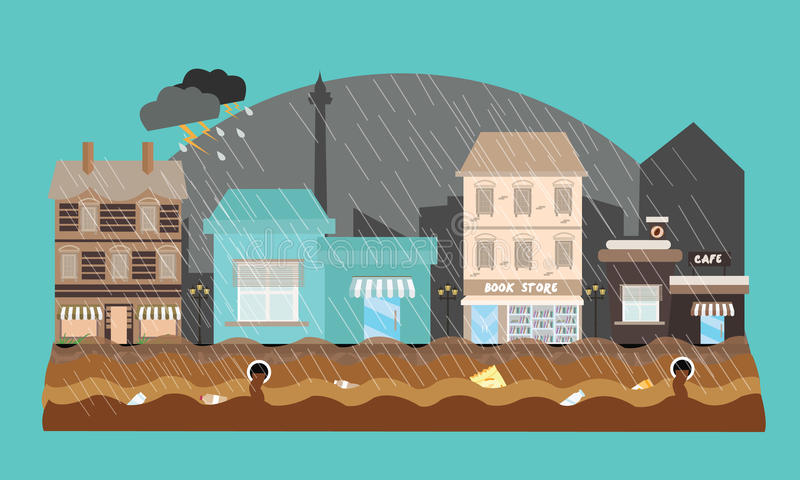 Η πλημμύρα πλημμύρισε την υψηλή παλίρροια πόλης καιρού οδών λεωφόρων καταστημάτων καταστημάτων διανυσματική απεικόνιση