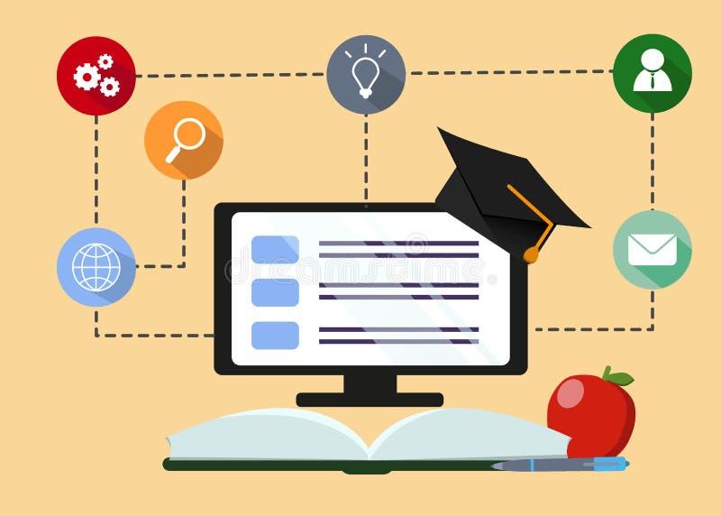 Η σε απευθείας σύνδεση εκπαίδευση, on-line που μαθαίνει, μαθαίνει να σκέφτεται Επίπεδα εικονίδια στο κίτρινο υπόβαθρο επίσης core απεικόνιση αποθεμάτων