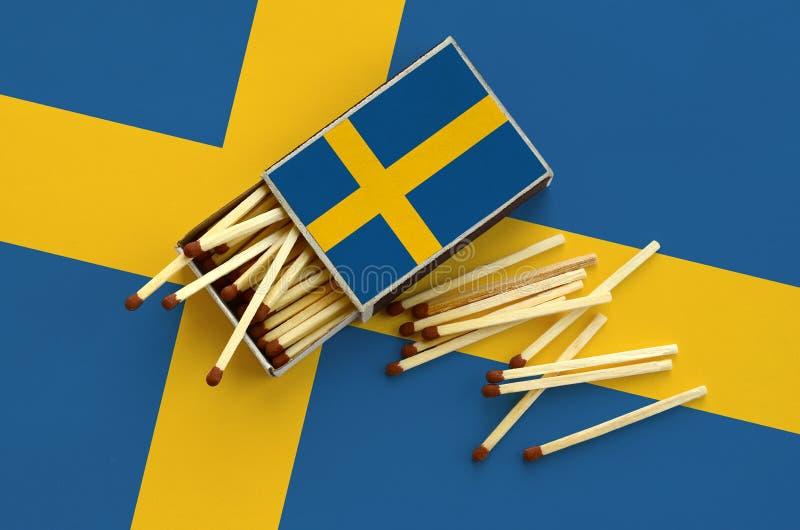 Η σημαία της Σουηδίας παρουσιάζεται σε ένα ανοικτό σπιρτόκουτο, από το οποίο διάφορες αντιστοιχίες αφορούν και βρίσκονται μια μεγ στοκ φωτογραφίες