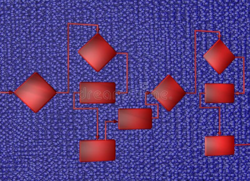 Η λύση του προβλήματος Σωστή λύση flowchart τρισδιάστατη απεικόνιση απεικόνιση αποθεμάτων