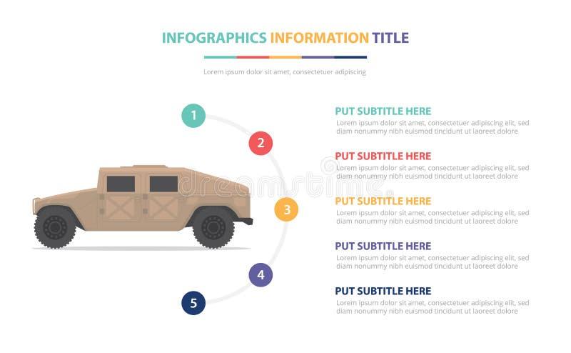 Η infographic έννοια προτύπων πολεμικών δεξαμενών Suv με πέντε σημεία απαριθμεί και διάφορο χρώμα με το καθαρό σύγχρονο άσπρο υπό απεικόνιση αποθεμάτων