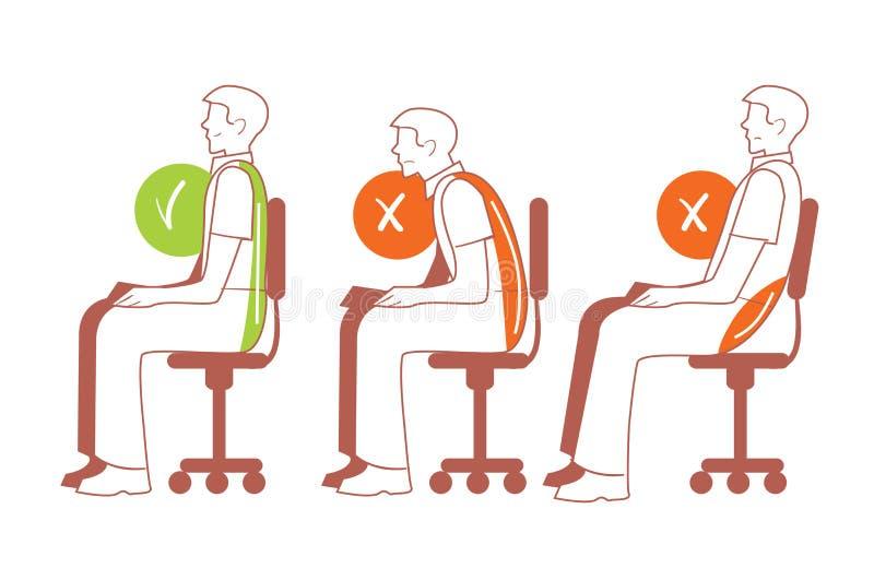 Θέσεις συνεδρίασης, σωστή στάση σπονδυλικών στηλών απεικόνιση αποθεμάτων