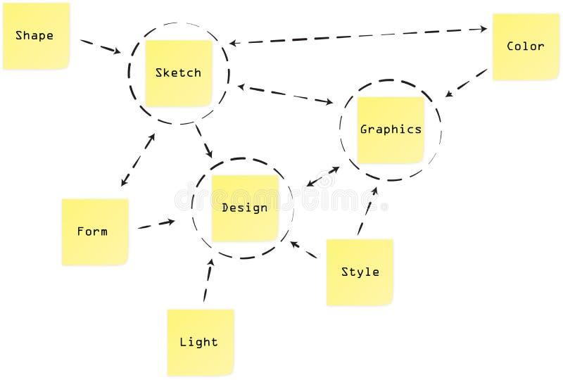 θέση σχεδίου απεικόνιση αποθεμάτων