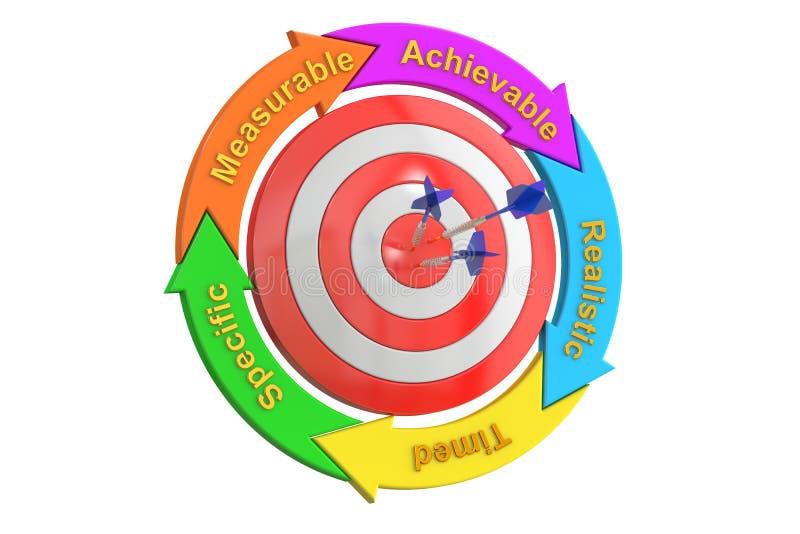 Θέτοντας επιχειρησιακή έννοια στόχου του cSmart τρισδιάστατη απόδοση απεικόνιση αποθεμάτων