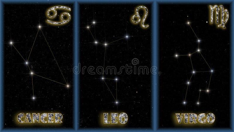 θερινό zodiac σημαδιών ελεύθερη απεικόνιση δικαιώματος