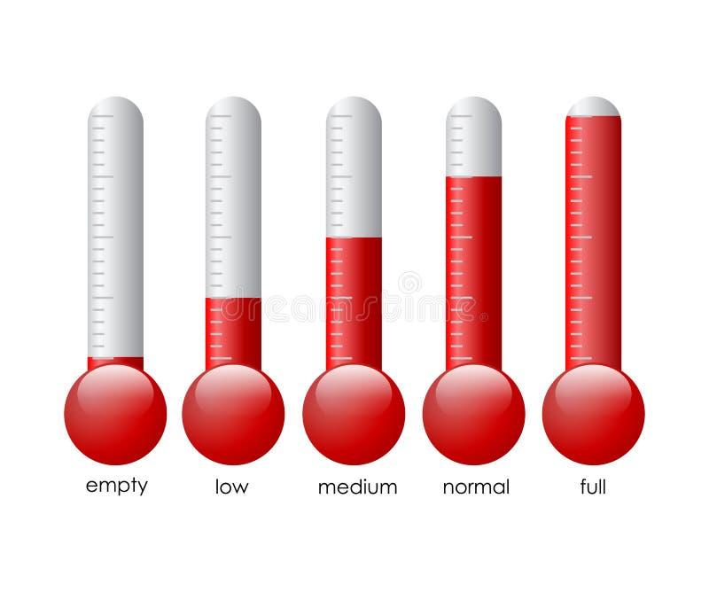 Θερμόμετρα καθορισμένα διανυσματική απεικόνιση