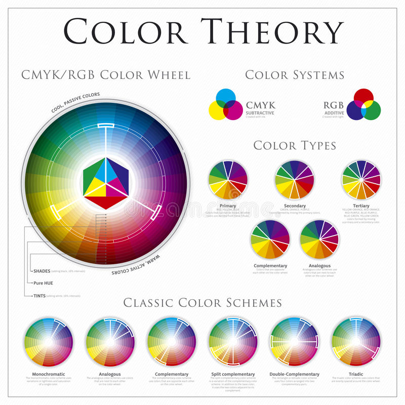 θεωρία χρώματος διανυσματική απεικόνιση