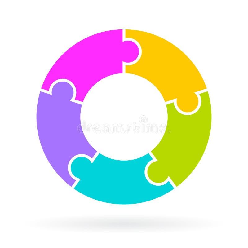 διάγραμμα κύκλου της ζωής 5 βημάτων ελεύθερη απεικόνιση δικαιώματος
