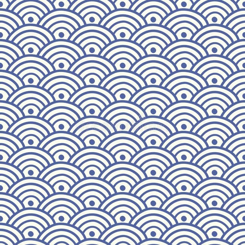 Ιαπωνικό, κινεζικό παραδοσιακό ασιατικό μπλε άνευ ραφής σχέδιο κυμάτων διανυσματική απεικόνιση