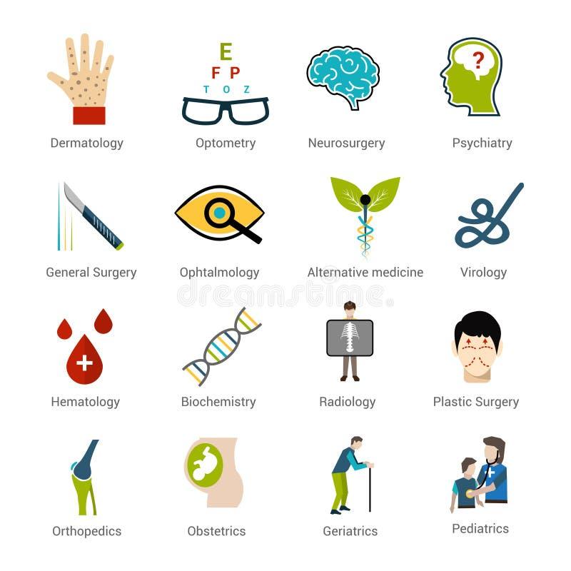 Ιατρικές ειδικότητες καθορισμένες ελεύθερη απεικόνιση δικαιώματος