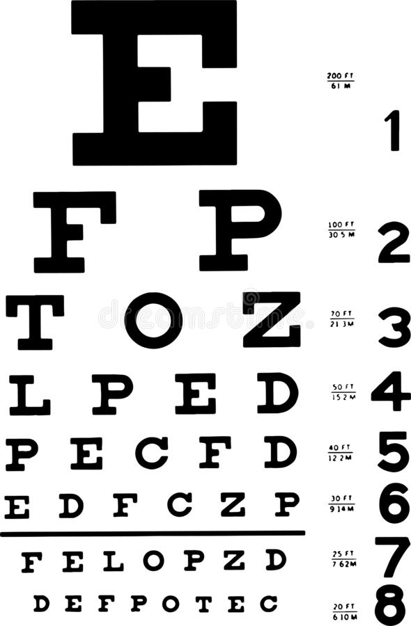 Ιατρική διανυσματική απεικόνιση διαγραμμάτων ματιών ελεύθερη απεικόνιση δικαιώματος