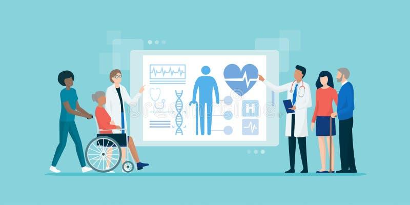 Ιατρική ομάδα που εξετάζει τους ανώτερους ασθενείς που χρησιμοποιούν μια ταμπλέτα ελεύθερη απεικόνιση δικαιώματος