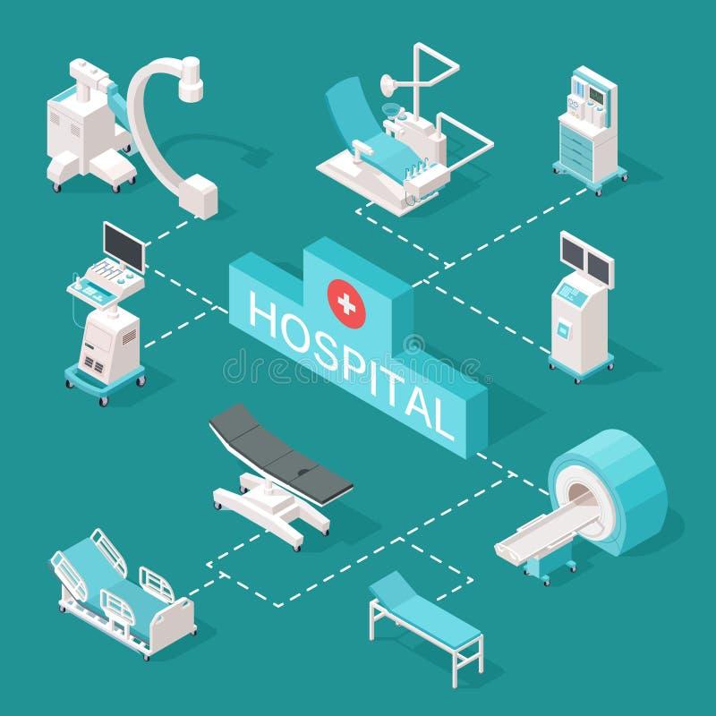 Ιατρική τρισδιάστατη isometric διανυσματική απεικόνιση εξοπλισμών που απομονώνεται απεικόνιση αποθεμάτων