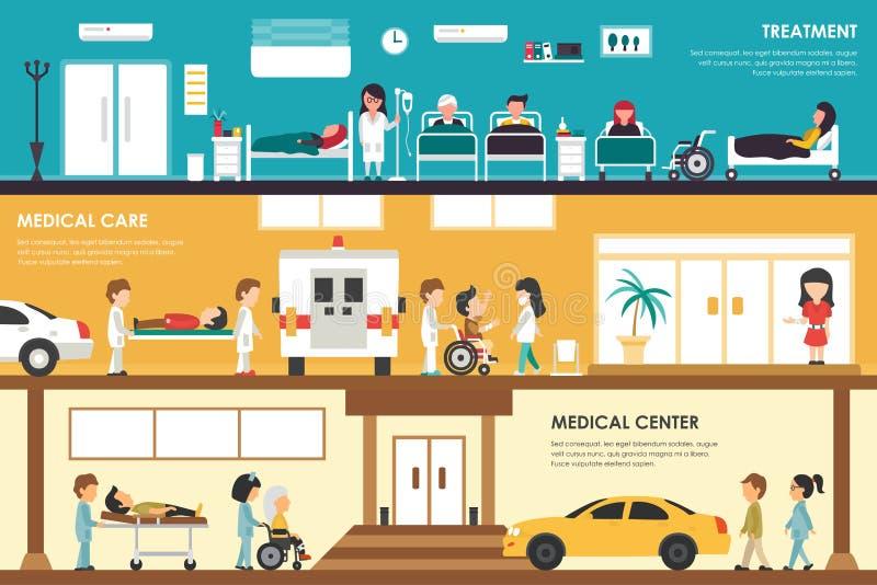 Ιατρική φροντίδα επεξεργασίας και απεικόνιση Ιστού έννοιας κεντρικών επίπεδη νοσοκομείων εσωτερική υπαίθρια διανυσματική Ασθενοφό διανυσματική απεικόνιση