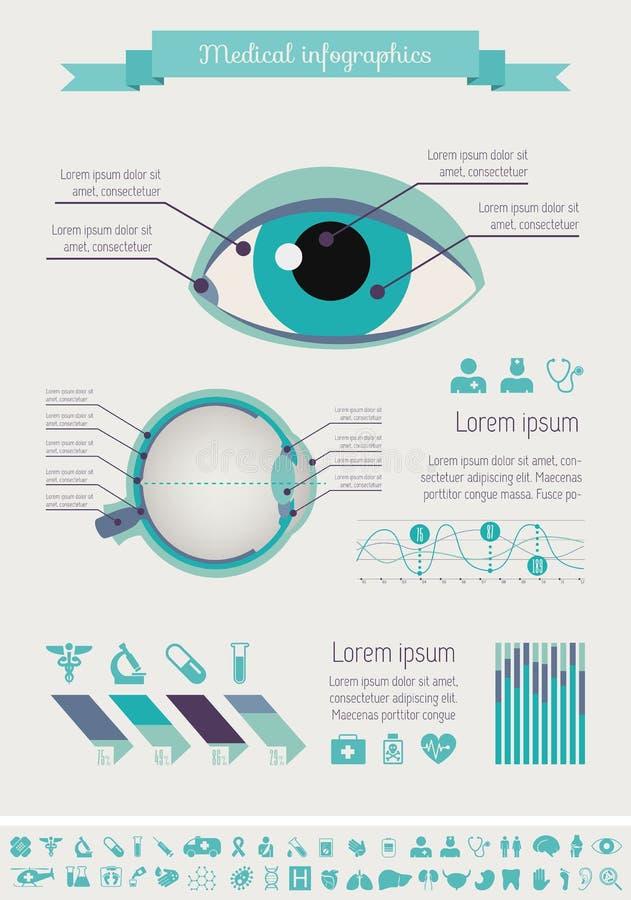 Ιατρικό πρότυπο Infographic. διανυσματική απεικόνιση