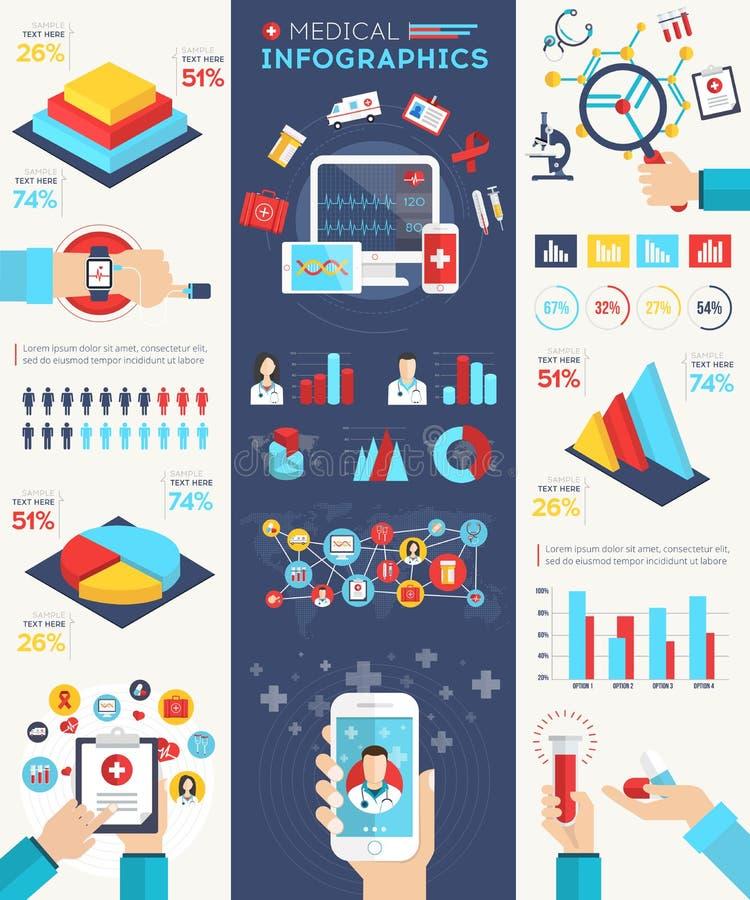Ιατρικό σύνολο Infographics απεικόνιση αποθεμάτων