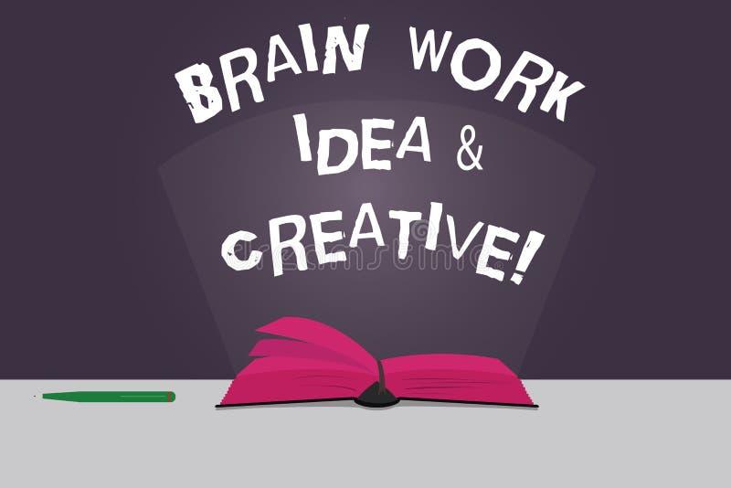 Ιδέα εργασίας εγκεφάλου κειμένων γραψίματος λέξης και δημιουργικός Επιχειρησιακή έννοια για το καινοτόμο χρώμα σκέψης καταιγισμού ελεύθερη απεικόνιση δικαιώματος