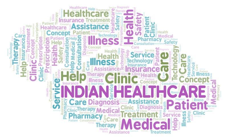 Ινδικό σύννεφο λέξης υγειονομικής περίθαλψης ελεύθερη απεικόνιση δικαιώματος