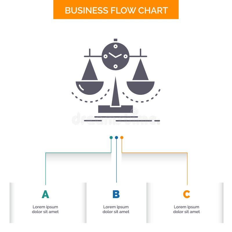 Ισορροπημένος, διαχείριση, μέτρο, scorecard, σχέδιο διαγραμμάτων επιχειρησιακής ροής στρατηγικής με 3 βήματα Εικονίδιο Glyph για  διανυσματική απεικόνιση