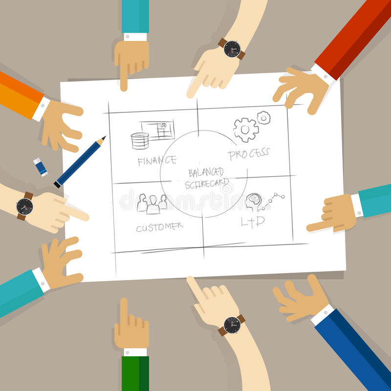 Ισορροπημένο διάγραμμα καρτών αποτελέσματος στο σχέδιο προγραμματισμού επιχειρησιακού μέτρου συζητήστε το χέρι σχεδίων σχεδίων σε διανυσματική απεικόνιση