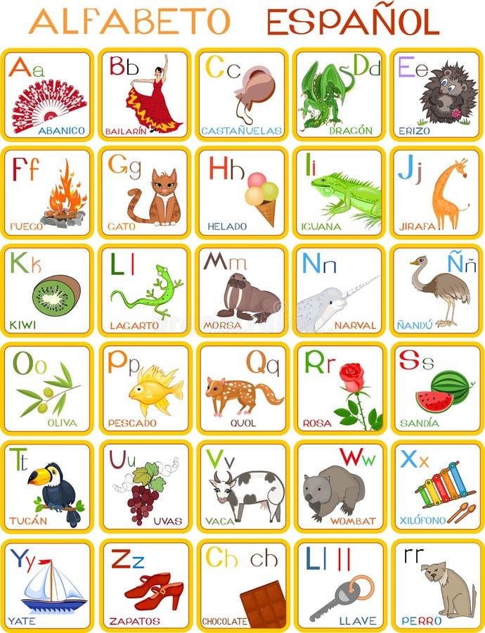 Ισπανικό αλφάβητο διανυσματική απεικόνιση