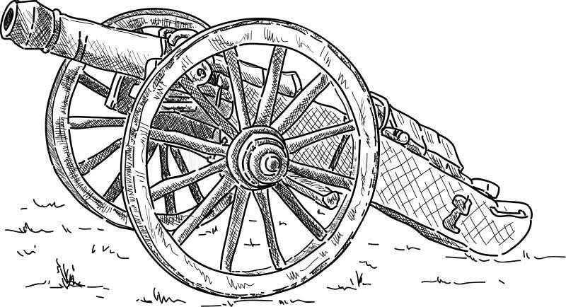 Ιστορικό πυροβολικό ελεύθερη απεικόνιση δικαιώματος
