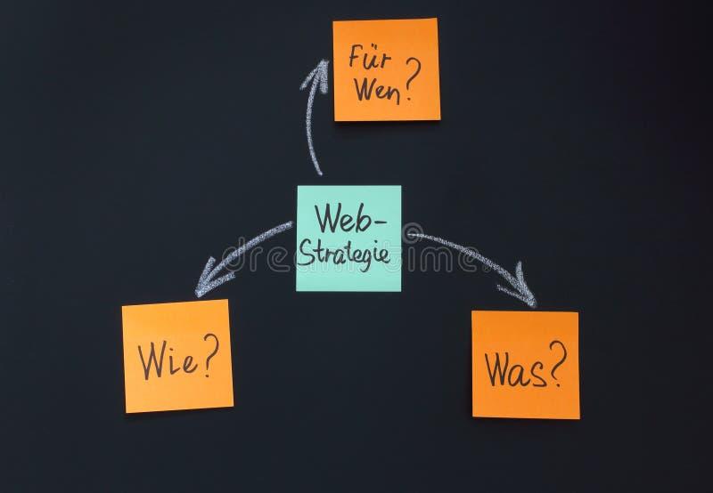 Ιστός -Ιστός-strategie στοκ εικόνα με δικαίωμα ελεύθερης χρήσης