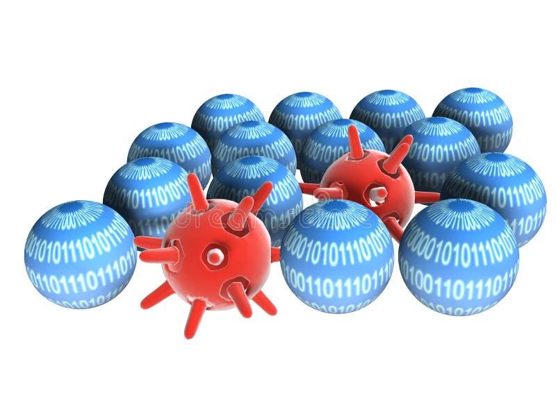 ιός υπολογιστών διανυσματική απεικόνιση