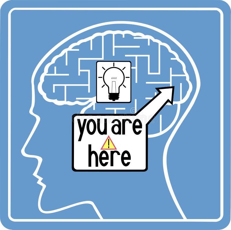 Ιδέα στοκ εικόνα με δικαίωμα ελεύθερης χρήσης
