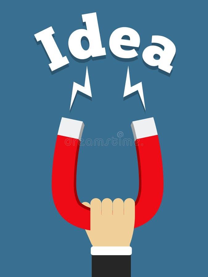 Ιδέα ελεύθερη απεικόνιση δικαιώματος
