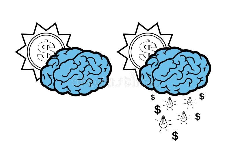 Ιδέες που μειώνονται από ένα σύννεφο εγκεφάλου και τον ήλιο ελεύθερη απεικόνιση δικαιώματος