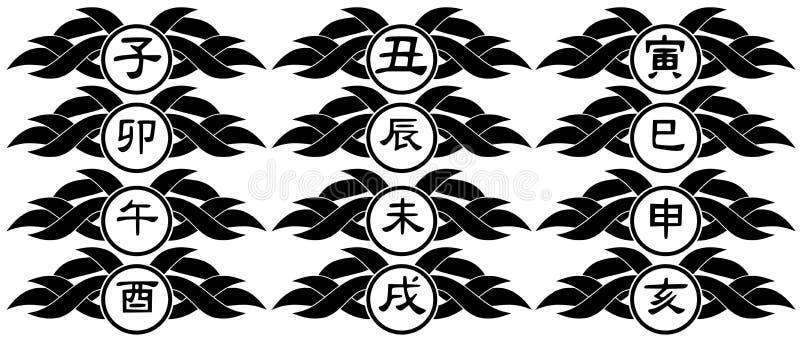 Ιδεογράμματα της κινεζικής Zodiac δερματοστιξίας σημαδιών που απομονώνεται ελεύθερη απεικόνιση δικαιώματος