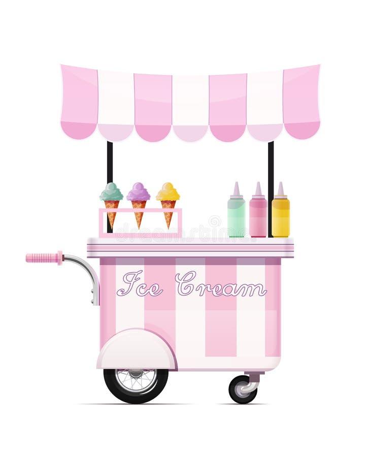 Κάρρο παγωτού Φραγμός πρόχειρων φαγητών γρήγορου φαγητού Κινητό κατάστημα r ελεύθερη απεικόνιση δικαιώματος