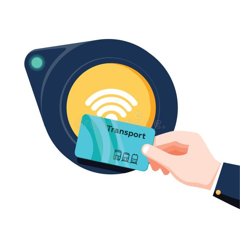 Κάρτα μεταφορών εκμετάλλευσης χεριών κοντά στο τερματικό Αερολιμένας, μετρό, λεωφορείο, τελικό validator εισιτηρίων υπογείων Ανέπ ελεύθερη απεικόνιση δικαιώματος