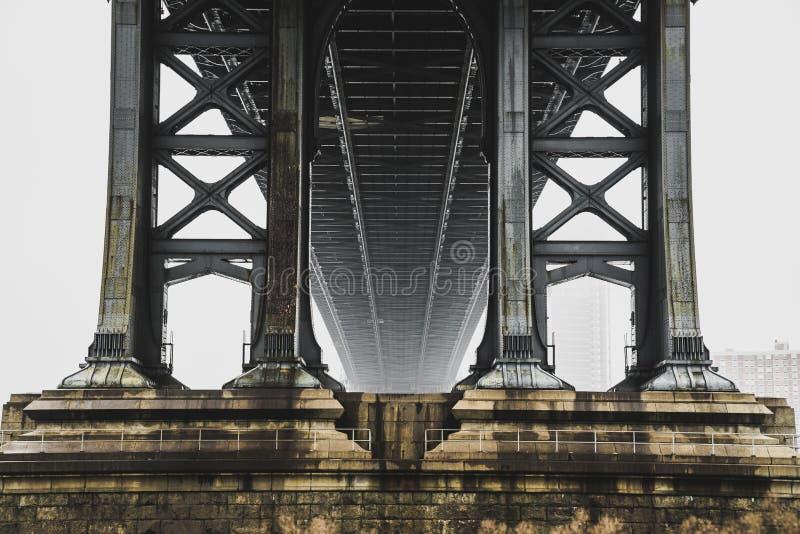 Κάτω από τη γέφυρα