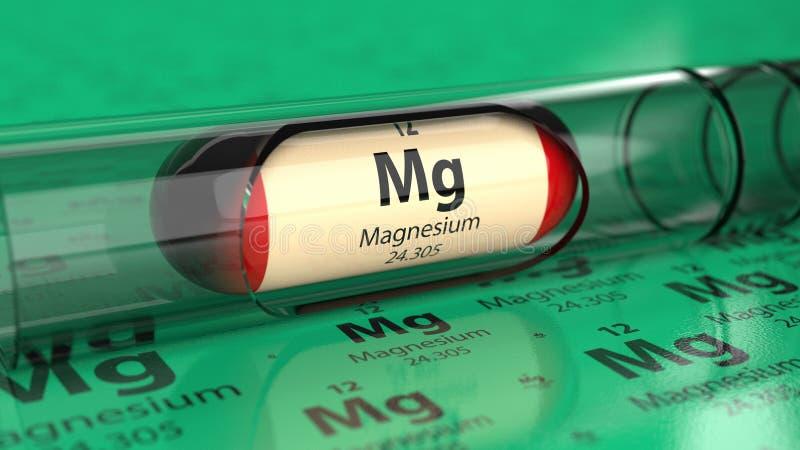 Κάψα με το MG μαγνήσιου στοκ εικόνες