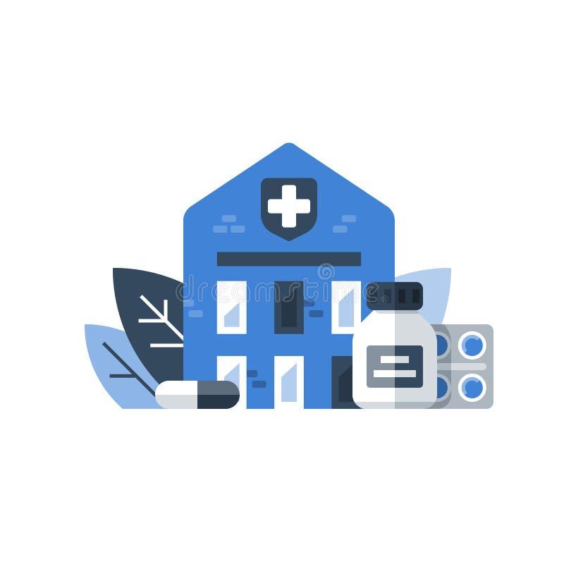 Κέντρο αποκατάστασης, ιατρική και υγειονομική περίθαλψη, έννοια φαρμάκων, στάσιμη θεραπεία, θεραπεία ασθενειών, έννοια ασύλων ελεύθερη απεικόνιση δικαιώματος