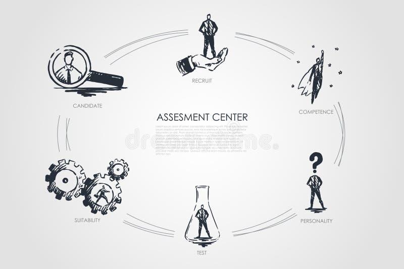 Κέντρο Assesment - ικανότητα, δοκιμή, προσωπικότητα, καταλληλότητα, καθορισμένη έννοια νεοσυλλέκτων απεικόνιση αποθεμάτων