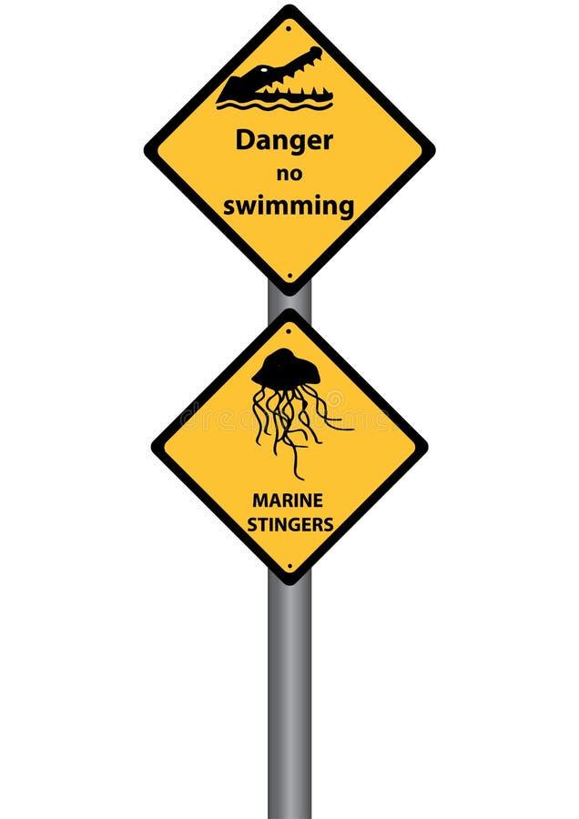 Κίνδυνος καμία κολύμβηση ελεύθερη απεικόνιση δικαιώματος