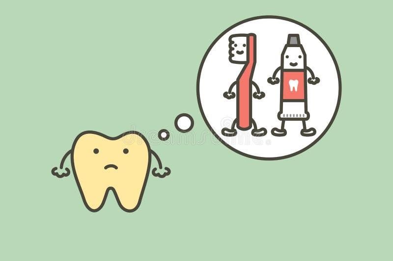 Κίτρινη σκέψη δοντιών την οδοντόβουρτσα και την οδοντόπαστα, οδοντική πινακίδα απεικόνιση αποθεμάτων