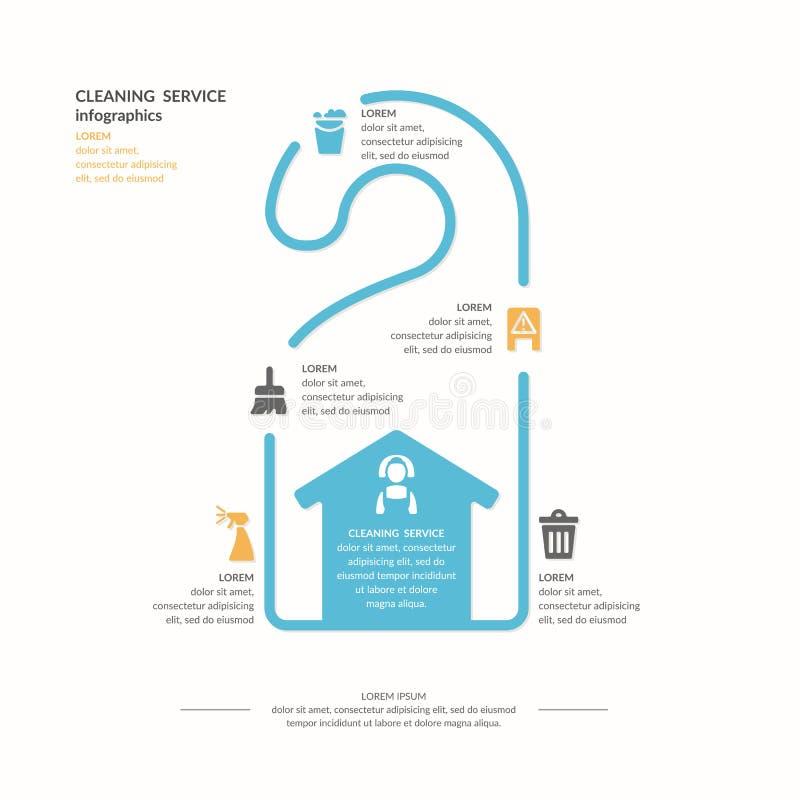 Καθαρίζοντας υπηρεσία infographic απεικόνιση αποθεμάτων