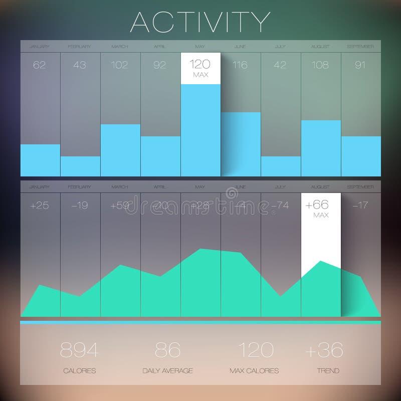 Καθιερώνοντα τη μόδα επίπεδα διαγράμματα Widgets απεικόνιση αποθεμάτων