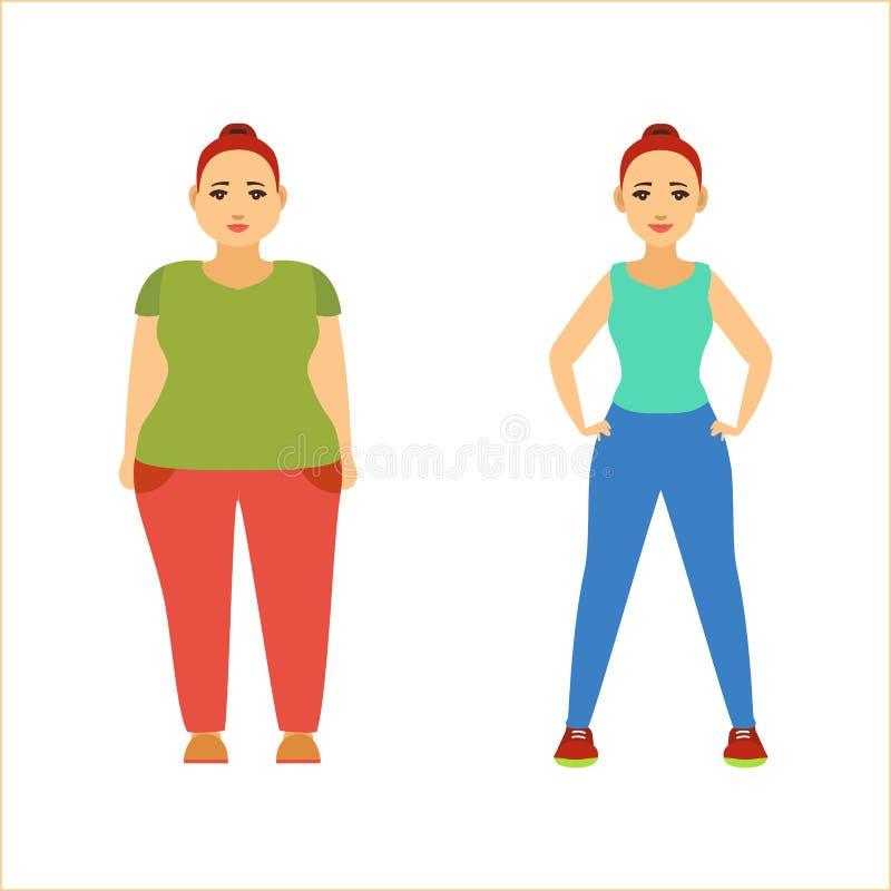 Καθορισμένη χάνοντας έννοια βάρους γυναικών χαρακτήρων χρώματος κινούμενων σχεδίων διάνυσμα ελεύθερη απεικόνιση δικαιώματος