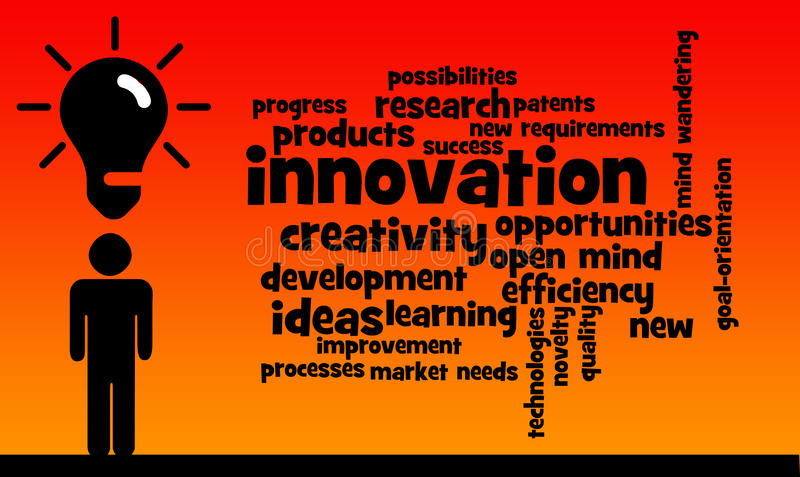 καινοτόμος σκέψη διανυσματική απεικόνιση