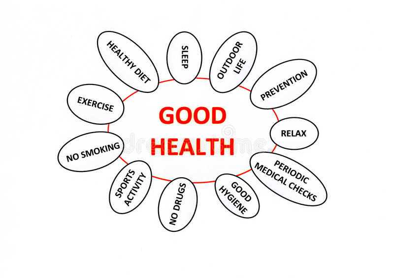 καλές υγείες έννοιας απεικόνιση αποθεμάτων