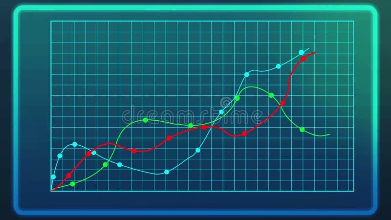 Καμπύλες που παρουσιάζουν στη βιομηχανική ανάπτυξη σε απευθείας σύνδεση διάγραμμα, γραφική παράσταση στοιχείων υπολογιστών, στατι απεικόνιση αποθεμάτων