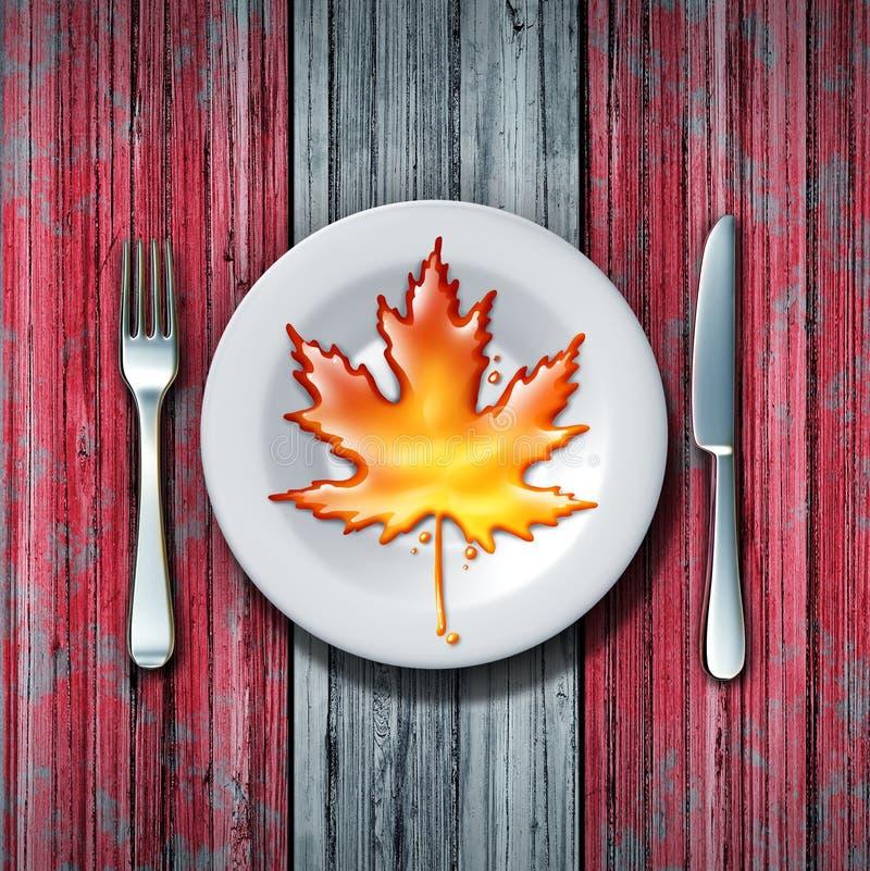 Καναδικό σιρόπι σφενδάμνου ελεύθερη απεικόνιση δικαιώματος