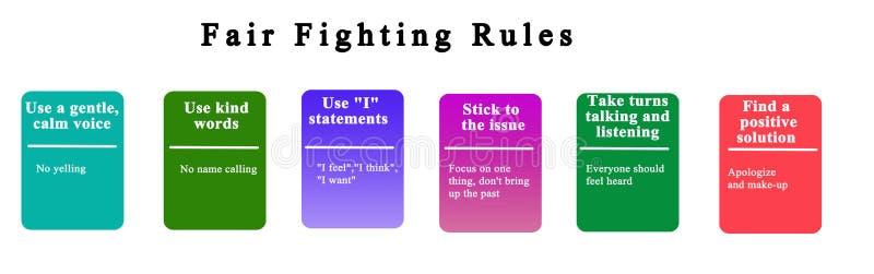 Κανόνες για τη δίκαιη πάλη ελεύθερη απεικόνιση δικαιώματος