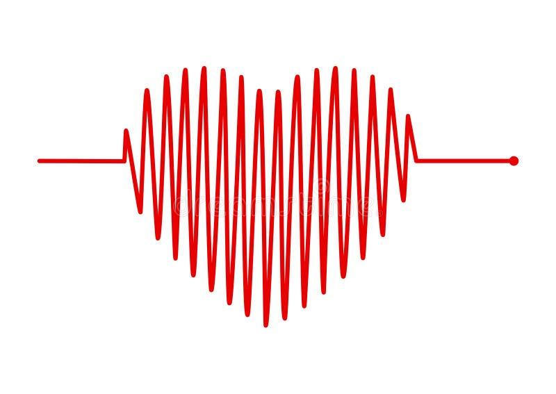 Καρδιά και ECG - το σήμα EKG, καρδιά κτύπησε την έννοια γραμμών σφυγμού desig διανυσματική απεικόνιση